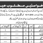 phe-jobs-in-balochistan