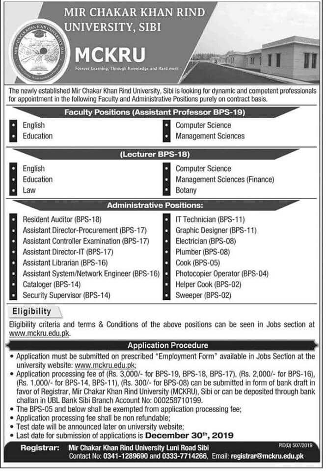 Mir Chakar Khan Rind University Sibi Jobs