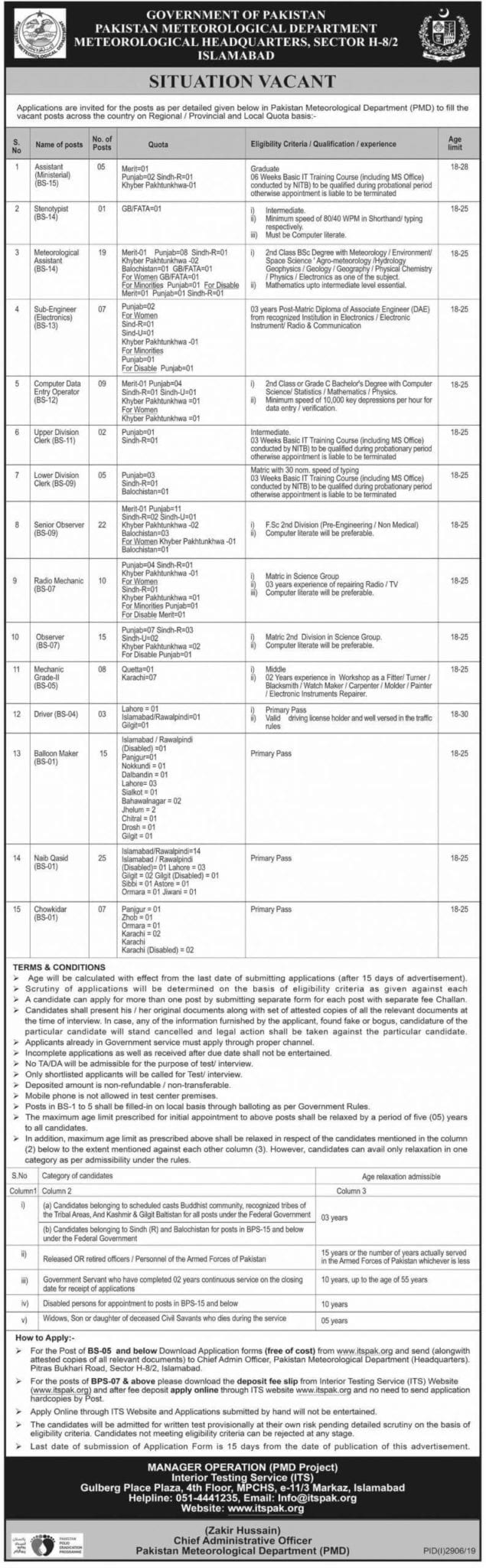 Pakistan Meteorological Department Pmd Headquarters Islamabad Jobs