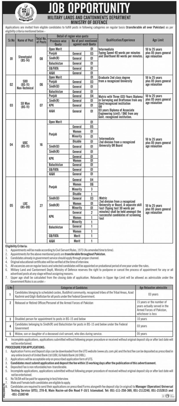 Military Lands and Cantonments Department MOD 2020 Jobs